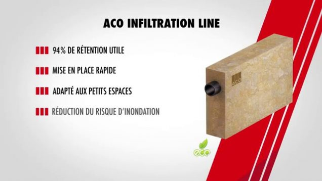 ACO Infiltration Line